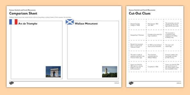 Scottish and French Monument Comparison - CfE, second level, monuments, landmarks, France, Scotland, Wallace Monument, Arch de Triomphe, comparison