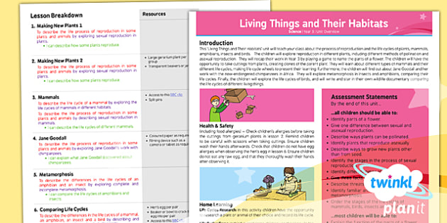 PlanIt - Science Year 5 - Living Things and Their Habitats Planning Overview - planit, science, year 5, living things and their habitats, planning overview