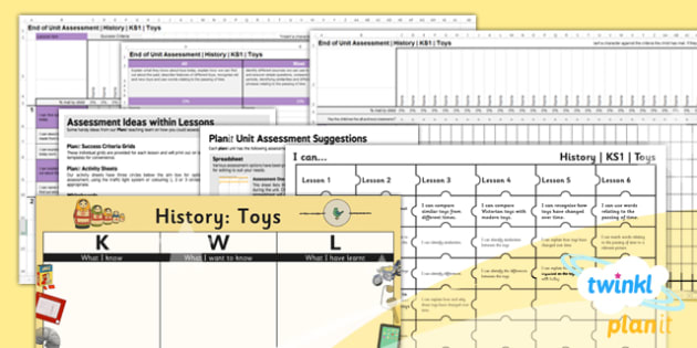 PlanIt - History KS1 - Toys Unit Assessment Pack - assessment, record, data, baseline, nation, pack, objectives, criteria, success, national, curriculum,