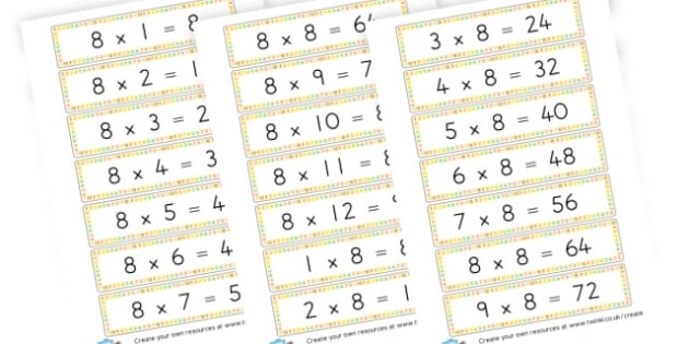 8 x Table Teach Me Tell Me Cards - Calculations Times Tables Primary Resources - KS2 Calculations Primary, Times, Tabe, Table, times table, times tables