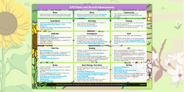 EYFS Plants and Growth Enhancement Ideas - enhancement, ideas