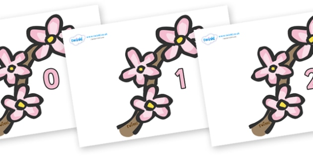 Numbers 0-100 on Spring Blossom - 0-100, foundation stage numeracy, Number recognition, Number flashcards, counting, number frieze, Display numbers, number posters