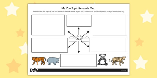 Zoo Topic Research Map - research map, zoo, research, map, topic