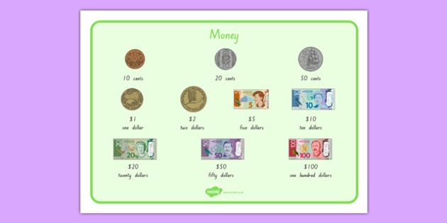 New Zealand Money Mat