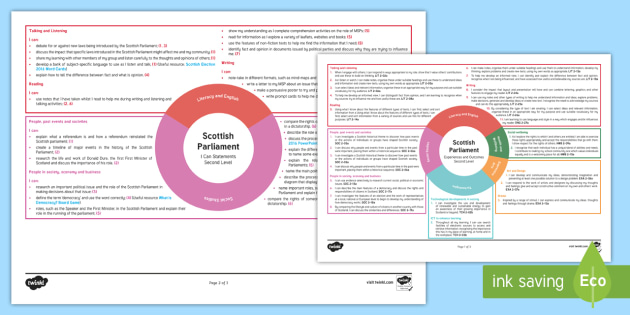 Scottish Parliament Second Level CfE Interdisciplinary Topic Web-Scottish - Interdisciplinary Topic Web (Social Studies), Scottish Parliament, Social studies, CfE Social Studie