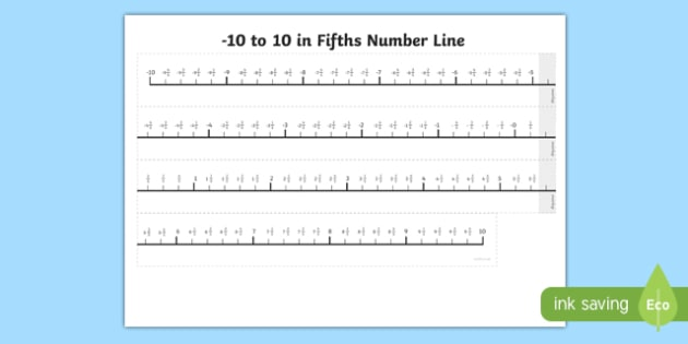 Numbers  10 to 10 in 1/5s Number Line