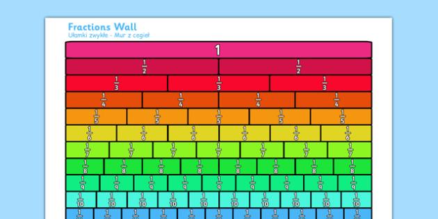 Fractions Wall Polish Translation - polish, fractions wall, fraction, fractions, decimal, percentage, wall, one whole, half, third, quarter, fifth, proportion, part, numerator, denominator, equivalent, 1/3, 1/2, 1/4