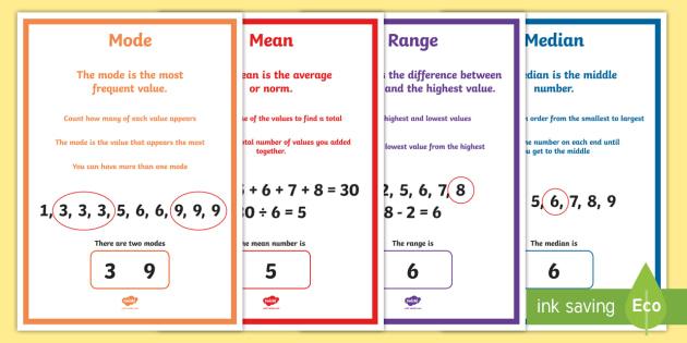 Mode, Mean, Range, and Median Poster Pack - mode mean median and range, mode mean median and range posters, ks2 numeracy posters, mode, mean, median, range