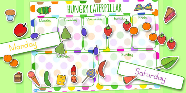 Sorting Activity to Support Teaching on The Very Hungry Caterpillar - australia, hungry, caterpillar