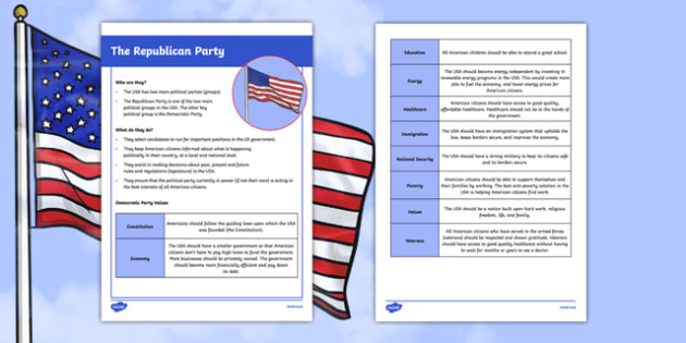 Republican Party Values Fact File