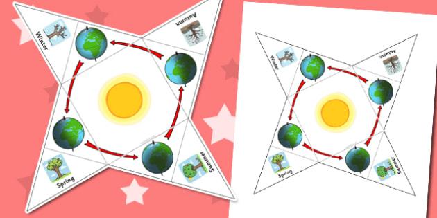 Seasons Earth Position Interactive Visual Aid Northern Hemisphere