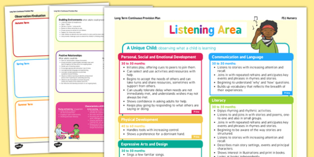 Listening Area Continuous Provision Plan Posters Nursery FS1