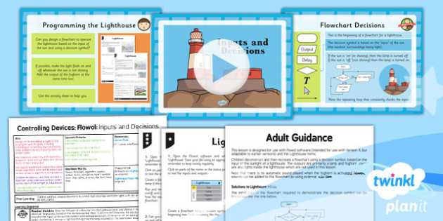 PlanIt - Computing Year 5 - Controlling Devices Flowol Lesson 4: Inputs and Decisions Lesson Pack