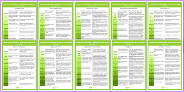 Personal and Social Development Display Posters Full and Compact Versions Welsh - welsh, cymraeg, personal and social development, display posters