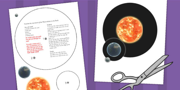 Describe the Movement of the Moon Relevant to the Earth Model
