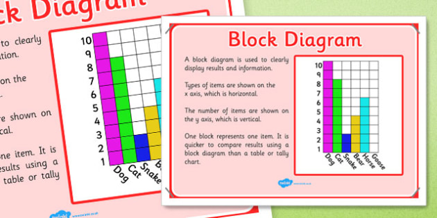 ks year  statistics display posters block diagram  ks, year, wiring diagram