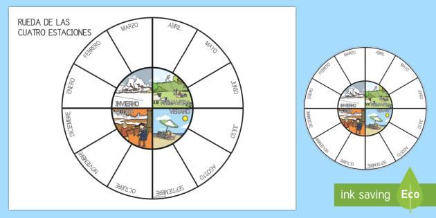 Rueda de vocabulario - Las estaciones del año - El tiempo y las ...