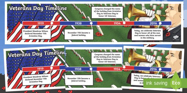 Veterans Day Display Timeline