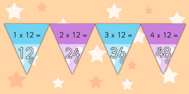 12 Times Table Bunting - times table, bunting, display, multiply