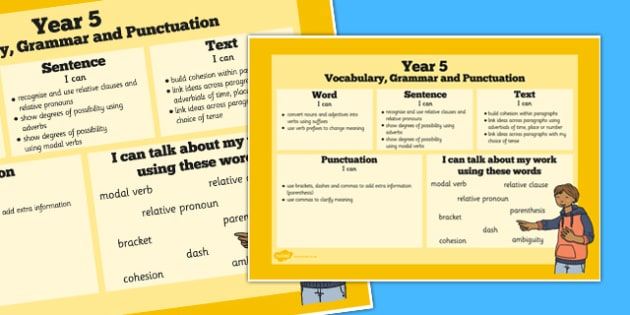 Year 5 Vocabulary, Grammar and Punctuation Poster - display, poster