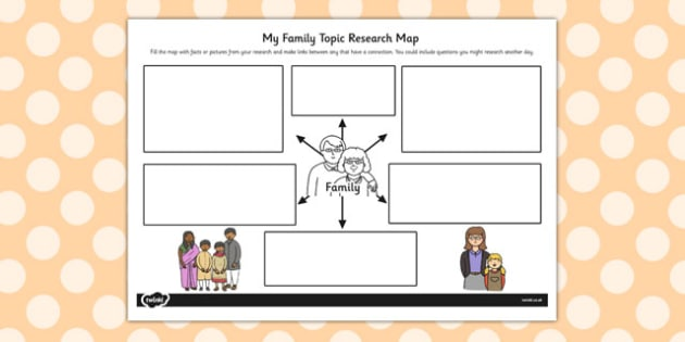 Family Topic Research Map - topic, research map, family, map