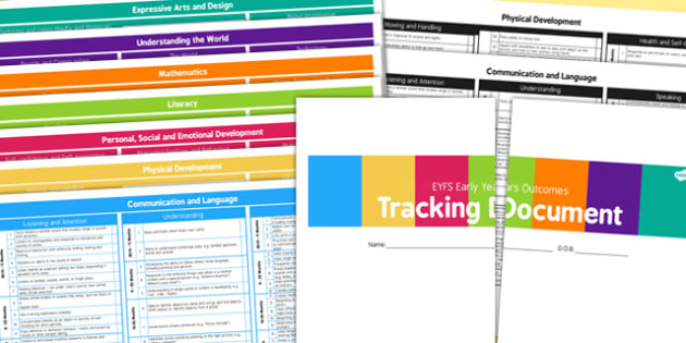 EYFS Early Years Outcomes Tracking September 2014 Birth 50 Months