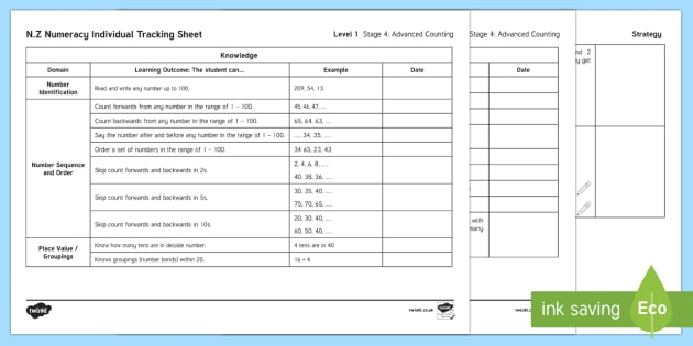 Stage 4 Numeracy Individual Assessment Checklist - New Zealand, Planning and Assessment,numeracy,mathematics,stage 4,student agency,student profile,sel