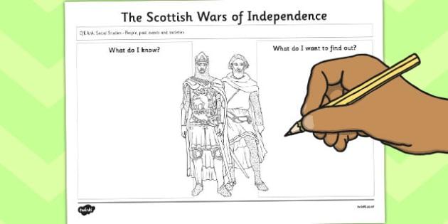 The Scottish Wars of Independence Mindmap Activity Sheet - scottish, worksheet