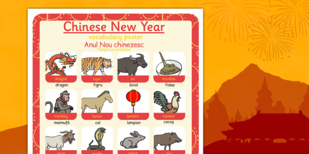 Chinese New Year Themed Vocabulary Poster Romanian Translation - romanian, chinese new year, themed, vocabulary, poster, display
