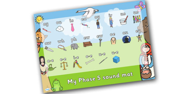Traditional Tales Themed Phase 5 Sound Mat - traditional tales, phase 5, phase five, sounds, sound mat, letters and sounds, phonics, phonemes, grapheme, dfes