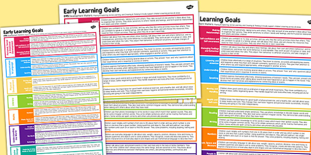 EYFS Early Learning Goals Posters - early years, targets, goal
