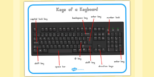 Keys Of A Keyboard Poster - posters, keyboards, computer, key