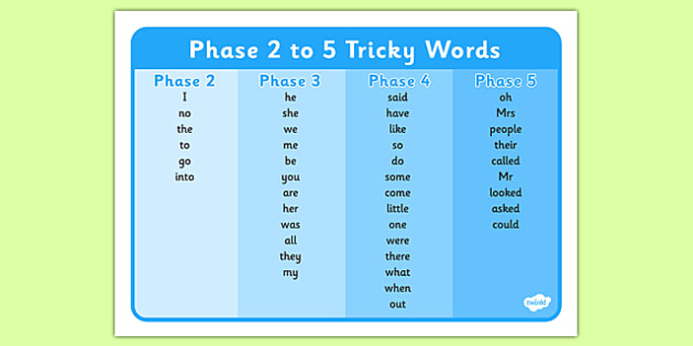 Phase 2 to 5 Tricky Words Word Mat - phase 2, phase 3, phase 4, phase 5, tricky words, word mat, phase, 2, 3, 4, 5