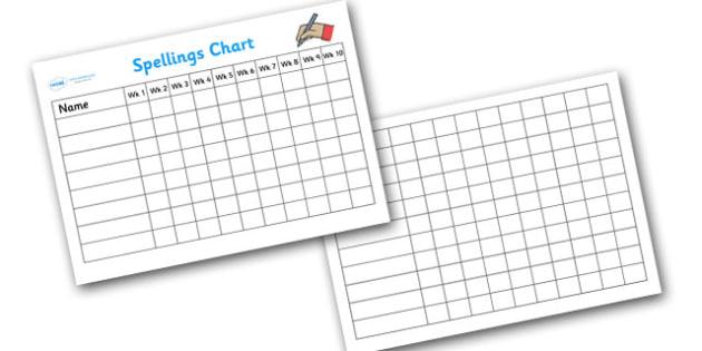 Class Spelling Record Wall Charts General Term - class spelling record, general record, general term, wall charts, charts, wall, class spelling, spelling, spelling record, class record, term, class, awards, reward