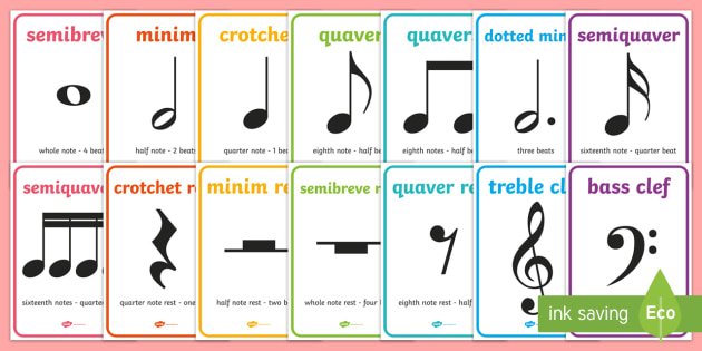 Musical Notes Display Posters - Music, note, music area, quaver, crotchet, semibreave, minim, Listening Area, sound, sounds, display, poster, instruments, listen, listening