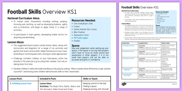 Football Skills Overview KS1 - football, PE, sport, exercise, KS1, year 1, year 2, skills, physical education, ball skills, team sports