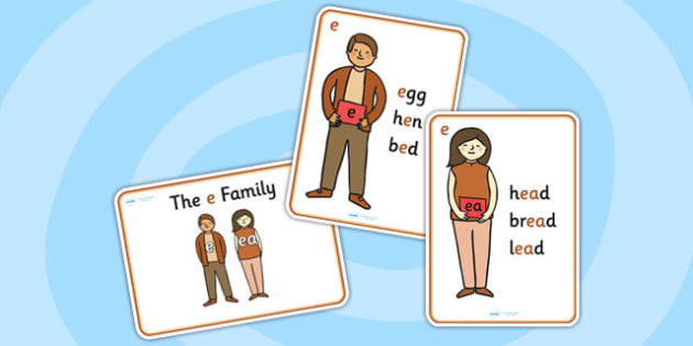 e Sound Family Member Posters- e, e sound, sound families, e sound family, sound posters, e sound poster, poster, sounds, letters, words, literacy, english