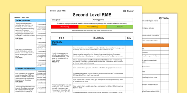 RME CfE Second Level Tracker - CfE, planning, Christianity, world religions, beliefs, I can, Second Level