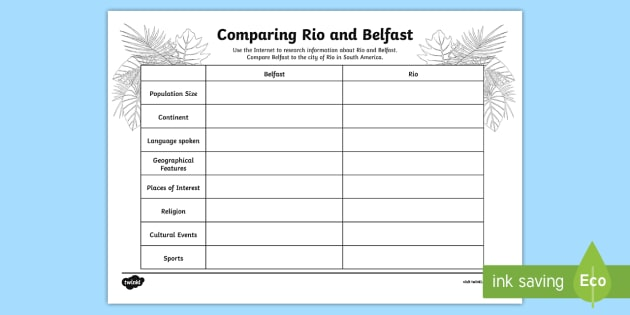 Comparing Rio and Belfast Activity Sheet - World Around Us KS2 - Northern Ireland, worksheet, rio de janiero, rio de janerio.