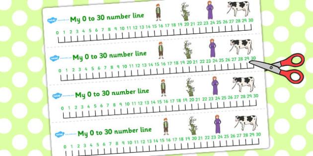 Jack and the Beanstalk Number Lines 0-30 - number line, jack