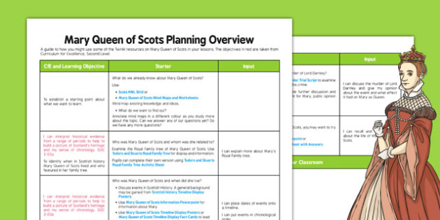 Mary Queen of Scots Planning Overview - mary, queen, scots, planning