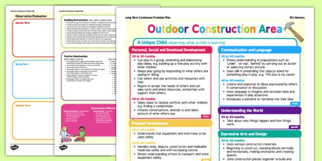 Outdoor Construction Area Continuous Provision Posters Nursery FS1 - Continuous provision, EYFS planning, early years planning, long term plan, nursery, foundation