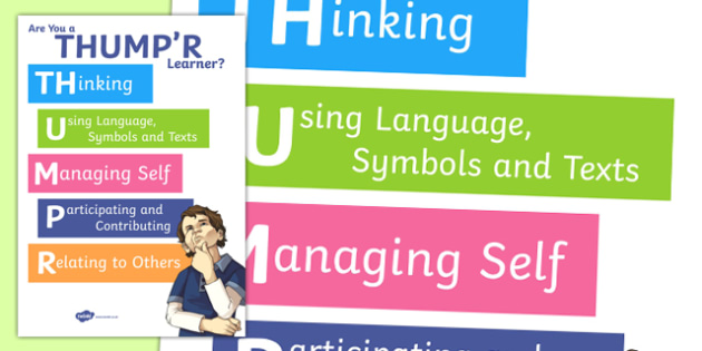 New Zealand Key Competencies Thump'r A4 Display Poster