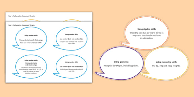 Year 4 Mathematics Assessment Targets on Speech Bubbles Display Cut Outs-Welsh