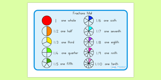 Numerical Fraction Mat - numbers, fraction, visual aid, maths