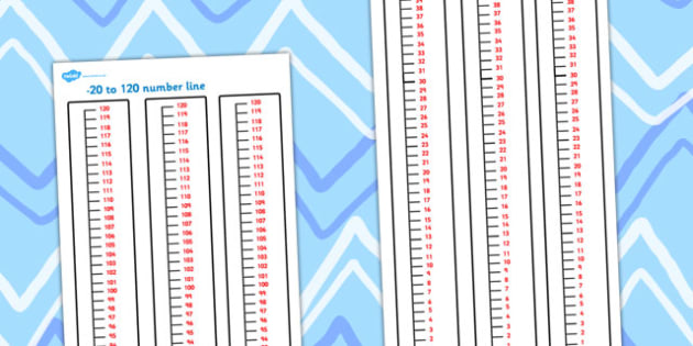 Giant Vertical -20-120 Number Line - number, line, vertical, 120