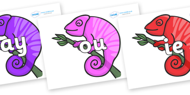 Phase 5 Phonemes on Chameleons - Phonemes, phoneme, Phase 5, Phase five, Foundation, Literacy, Letters and Sounds, DfES, display