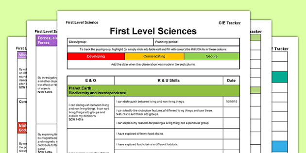 Sciences CfE First Level Tracker - CfE, planning, living things, forces, electricity, sound, space, water, bodies, materials, I can, First, Level