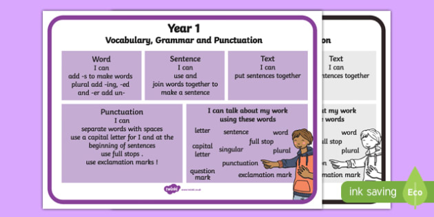 Year 1 Vocabulary Grammar and Punctuation Word Mat - vocabulary, grammar
