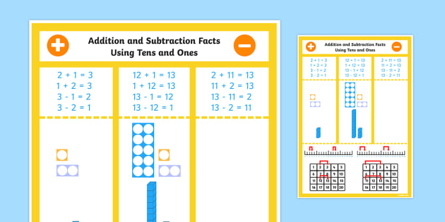 Addition and Subtraction Facts Using Ten and One 17 to 19 Poster